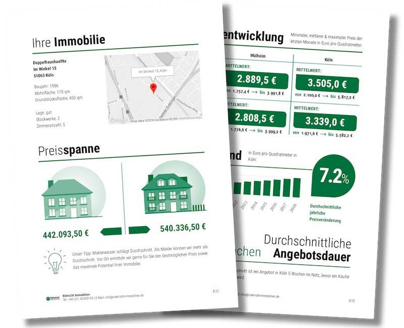 Immobilienbewertung mit Röhricht Immobilien